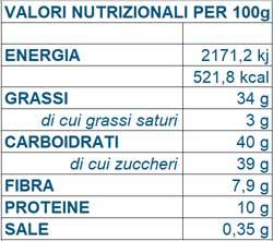 """Valori nutrizionali crema spalmabile alla Mandorla ottenuta da mandorle italiane """" Prima scelta Bari"""" - Ugetti"""