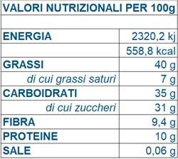 Valori nutrizionali crema spalmabile al cioccolato fondente ottenuta da cacao Valrhona - Ugetti