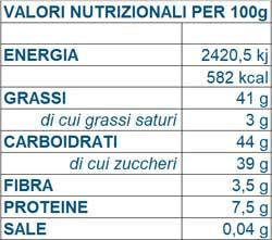 Valori nutrizionali crema spalmabile alla Nocciola ottenuta da Nocciole Piemonte IGP - Ugetti
