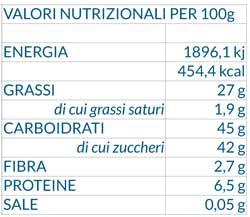 Brutti e Buoni: valori nutrizionali - Pasticceria Ugetti