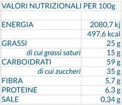 Valori nutrizionali rocce al caffè - Ugetti